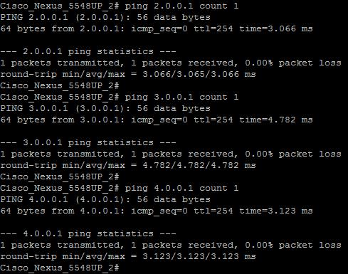 Cisco NX-OS: Configuring